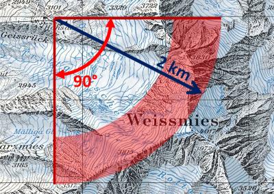 Grosse Abdeckung: Das Lawinenradar detektiert Lawinen bis in 2 km Entfernung und mit einem horizontalen Öffnungswinkel von 90°. Abschattungen sind in dieser schematischen Grafik nicht berücksichtigt.