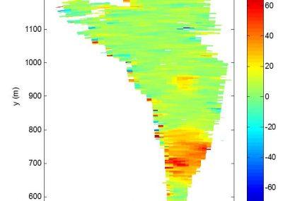 Radar Messungen im Val Parghera: Bereiche haben sich mit einer Geschwindigkeit vom 8cm/Stunde bewegt.