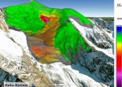 Vigilancia del Glaciar Weissmies