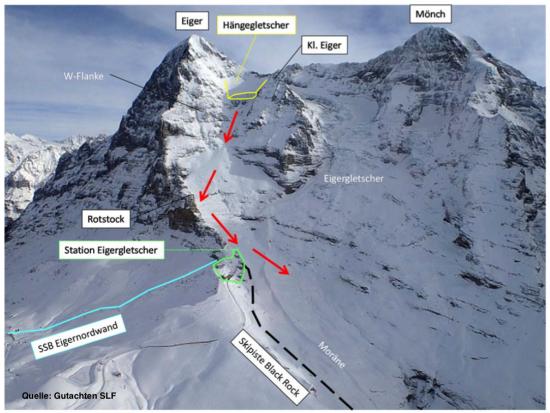 Berechnete Sturzbahn einer Lawine, ausgelöst durch einen Gletscherabbruch. Bei einer grösseren Eislawine liegt die Bahnstation Eigergletscher im Gefahrengebiet.