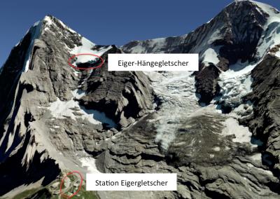 Der Hängegletscher am Eiger liegt nur wenige hundert Höhenmeter oberhalb der Station Eigergletscher