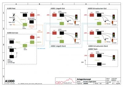 Im Anlagenkonzept sind die verschiedenen Bestandteile des Systems ersichtlich.