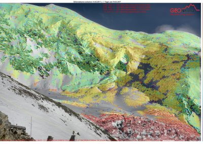 Deformation analysis is carried out automatically with selected pictures by the system and over a defined period of time.