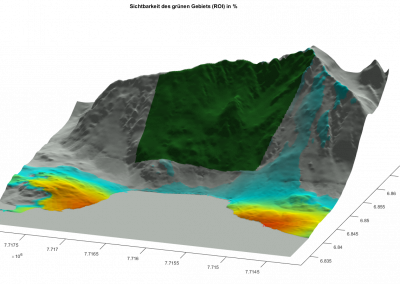 Simulations show that there are two areas with good radar visibility on the mountain.
