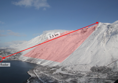 The radar reaches as far as 3.5 km and covers the entire slope (source: Statens vegvesen/Geopraevent).