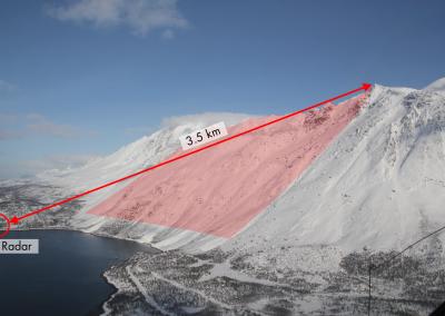 Das Radar erzielt eine Reichweite von 3.5 km und somit über den ganzen Hang hinweg (Bild: Statens vegvesen/Geopraevent)..